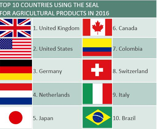 Top 10 Countries Seal