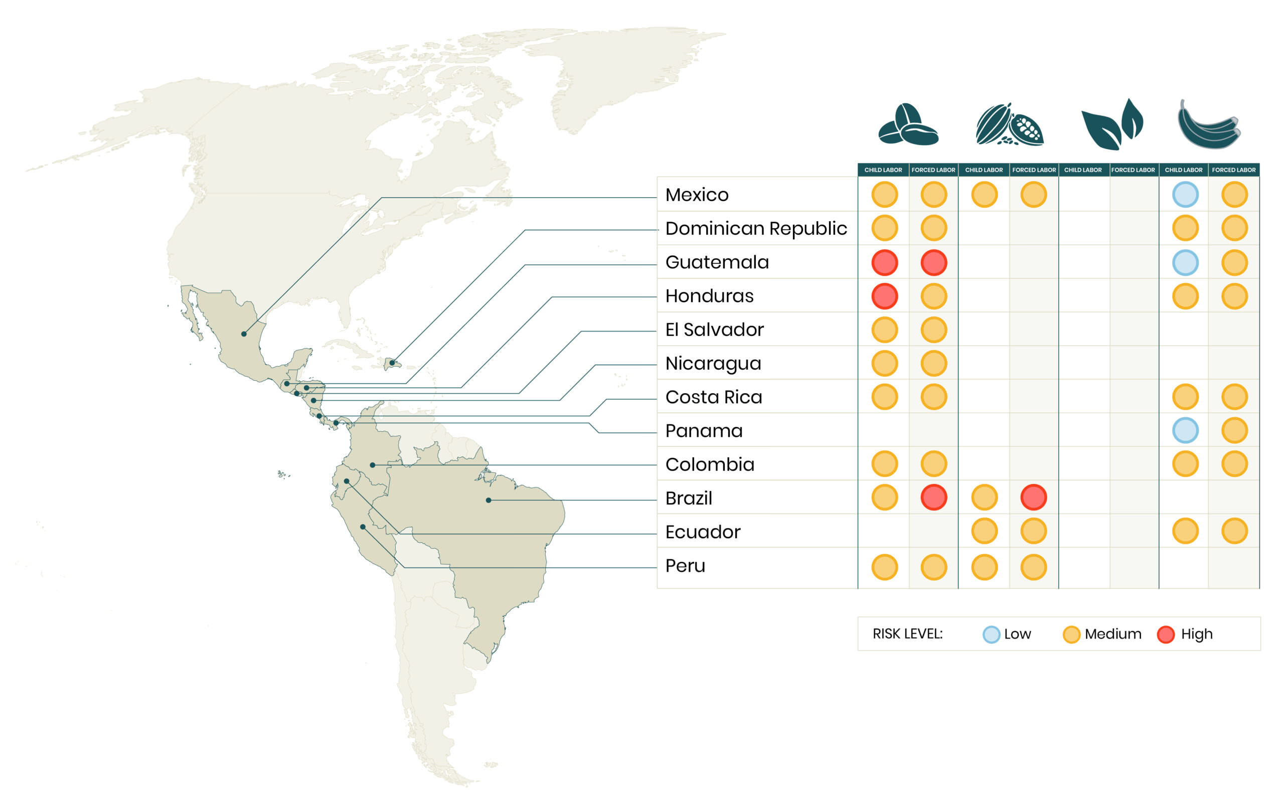 Risk map for child labor and forced labor in Latin America